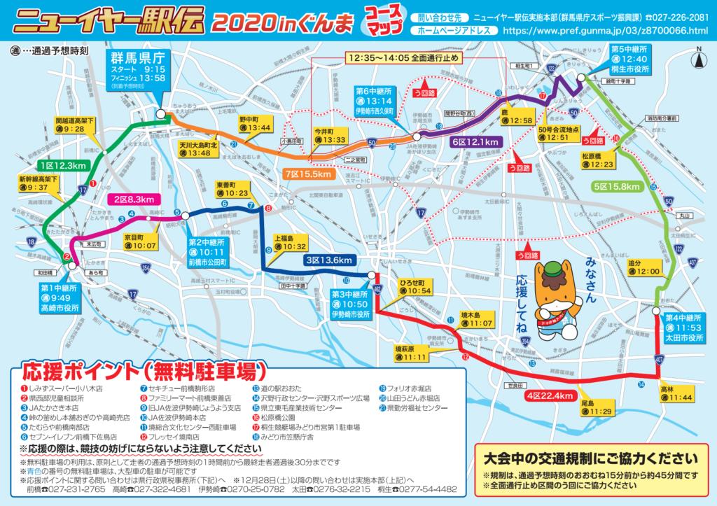 イヤー コース ニュー 駅伝 2021